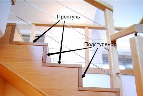 Составные части ступеней