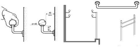 Выбор расстояния между стеной и поручнем