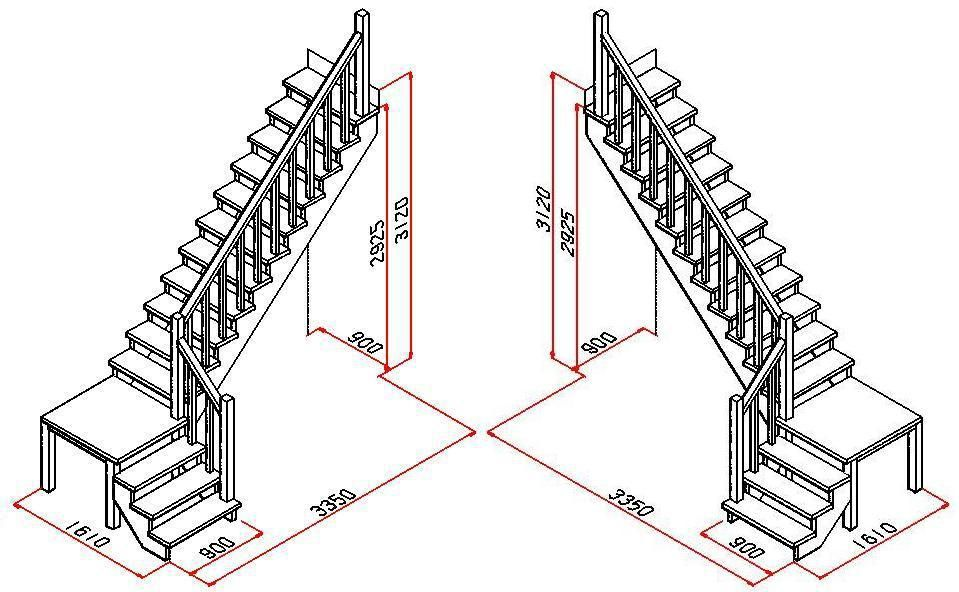 Безопасные параметры конструкции