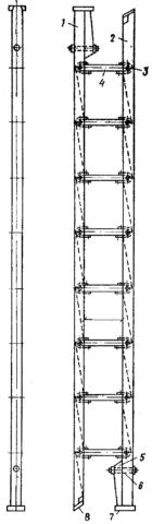 Лестница типа ЛП – самая низкорослая среди ручных лестниц