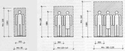 Нормы для определения ширины пролета