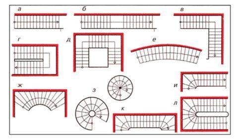 Обозначение на чертежах лестниц