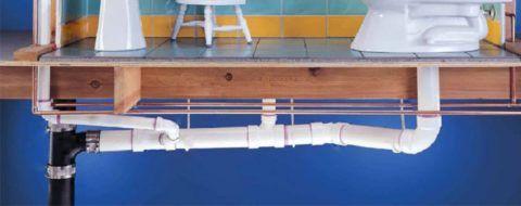 Система канализации в частном доме