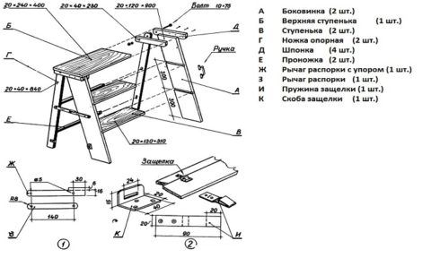 Составляющие деревянной стремянки-табуретки