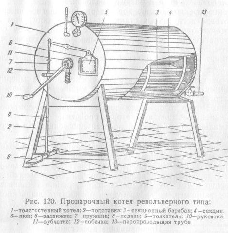 Технология проваривания древесины с целью улучшения ее качества известна давно, в промышленности она воплощена в револьверных котлах с рабочей средой в виде острого пара