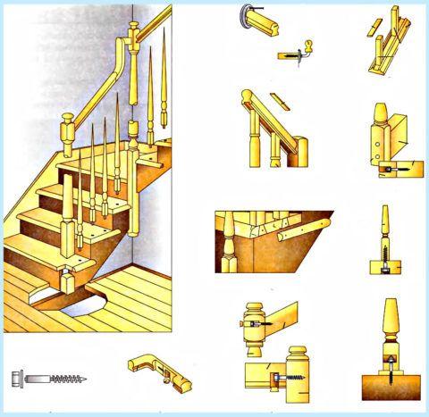 Деревянные лестницы для дома, сделай сам: способы крепления балясин
