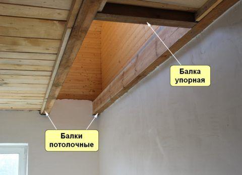 Идеальный вариант, когда проём умещается между потолочными балками