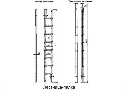 Модель ЛП