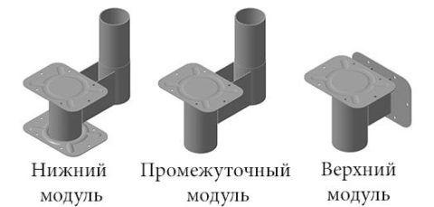 Модули для сборки лестницы