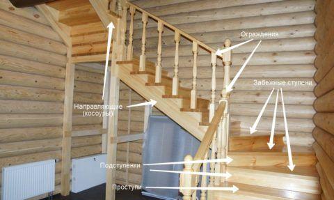 Основные элементы лестниц из бука