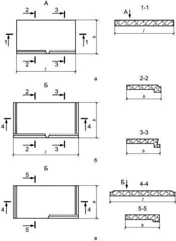 Площадки разных конфигураций под марши ЛМ