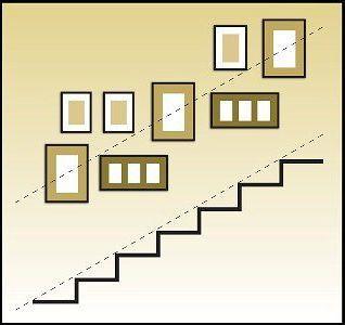 Расположение картин должно гармонировать не только с убранством интерьера, но и вписываться в сечения и пропорции лестничного пролета