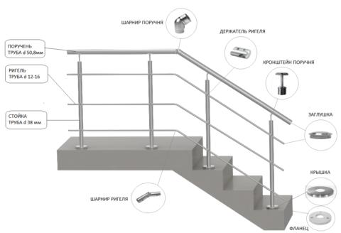 Схема сборки модульного ограждения