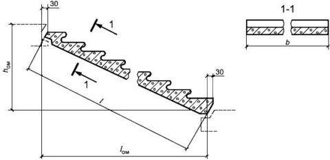 Типовая серия: ступени сборные железобетонные, марш без фризовых ступеней ЛМ