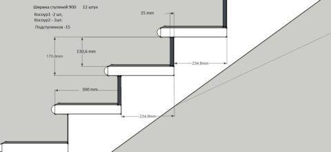 Высота ступеней лестницы в своем доме