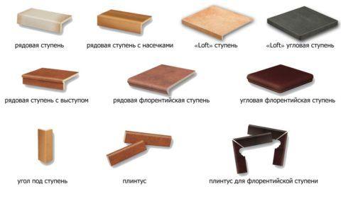 Облицовочная плитка для ступеней крыльца разной формы