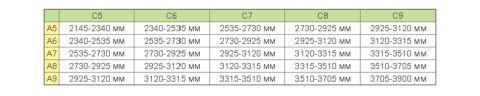 Таблица высот в зависимости от комбинации
