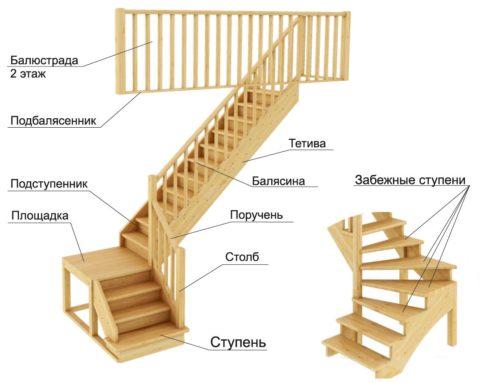 Элементы деревянных конструкций
