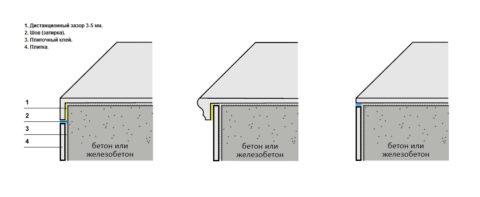 Параметры, которые необходимо учитывать при расчете ступеней в зависимости от типа облицовочной плитки