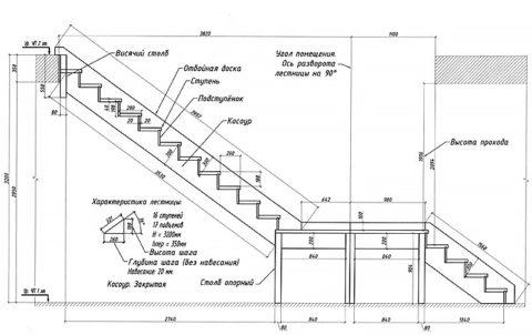 Развертка (чертеж) на рабочей стене помещения