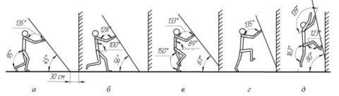 Схема установки подвеска
