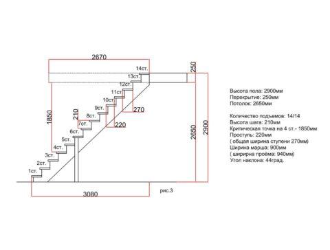 Конструкция лестницы на даче: параметры подъема
