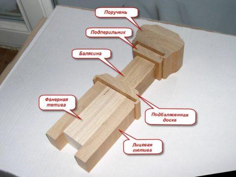 Перила на лестницу в доме: структура конструкции