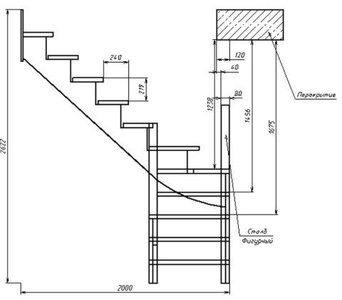 Лестница с поворотными ступенями на 90 градусов