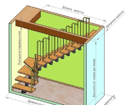 Проект лестницы в трехмерном изображении