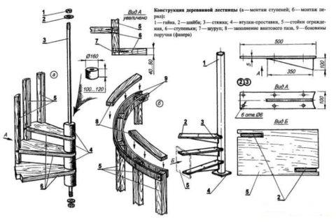 Схема сборки деревянной лестницы