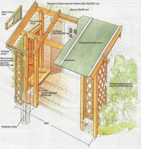 Деревянное крыльцо чертеж