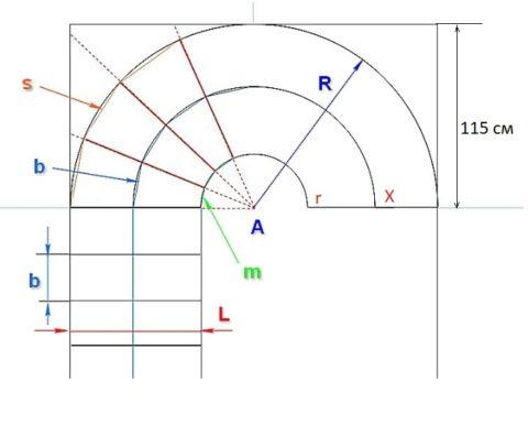 Высчитываем длину прямых участков