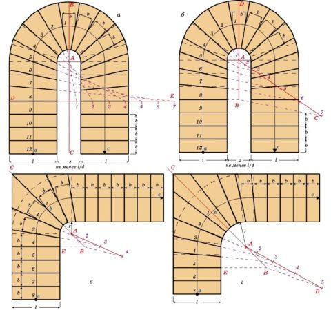Забежные деревянные лестницы своими руками – расчеты