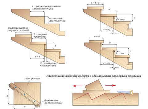 Конструкция со свесами - расчет ступеней поворотной лестницы