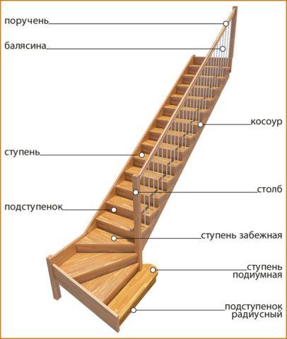 Нижнюю ступень рассчитанной нами лестницы можно сделать подиумной