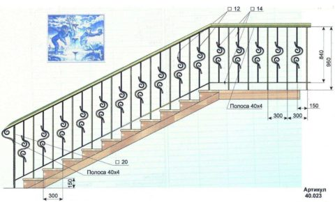 Параметры ограждения лестницы