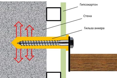 Пример крепления с прохождением пустого пространства длинным анкером