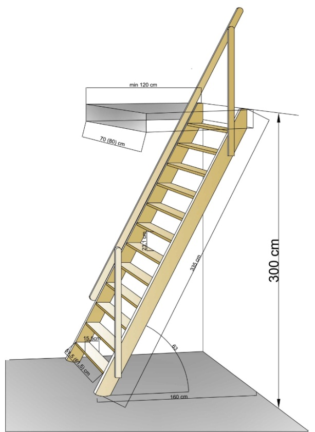 Высота и ширина ступенек и самой лестницы